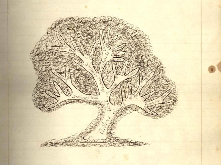 legal tree drawing